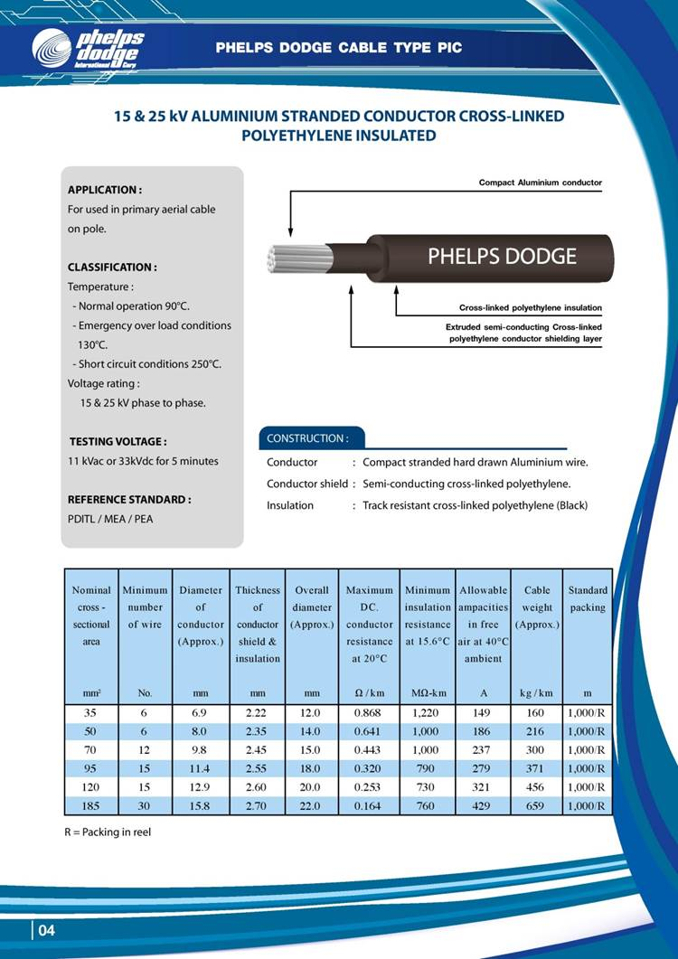 Phelps Dodge Cable: Wire and Cable Solutions