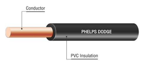 PHELPS DODGE CABLE TYPE 60227 IEC 05 (IV)