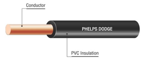 PHELPS DODGE CABLE TYPE 60227 IEC 07 (HIV)