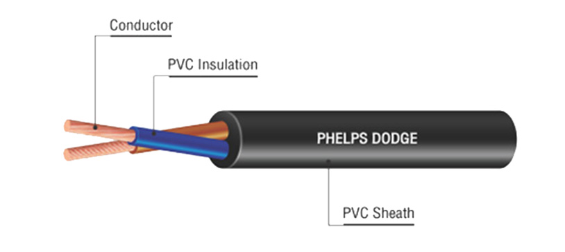 PHELPS DODGE CABLE TYPE 60227 IEC 52