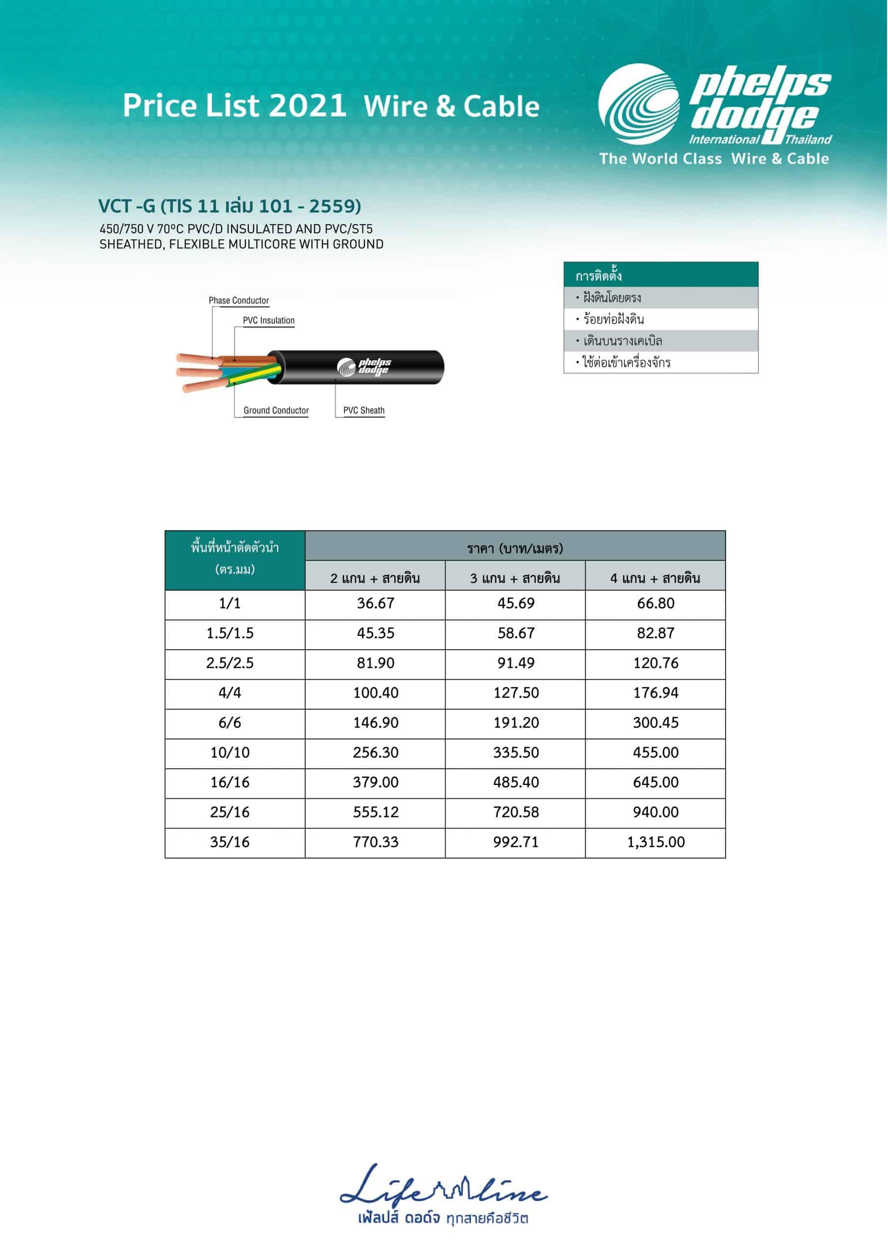 VCT-G มอก. 11-2559