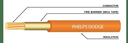 สายไฟฟ้าแรงดันต่ำที่มีคุณสมบัติพิเศษชนิดทนไฟ FRC-Single-core-Non-sheath